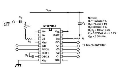 Schema decoder DTMF